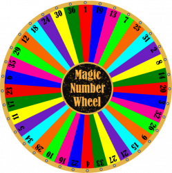 Prize Color Wheel, Numbered