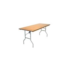 Setup/Breakdown Tables
